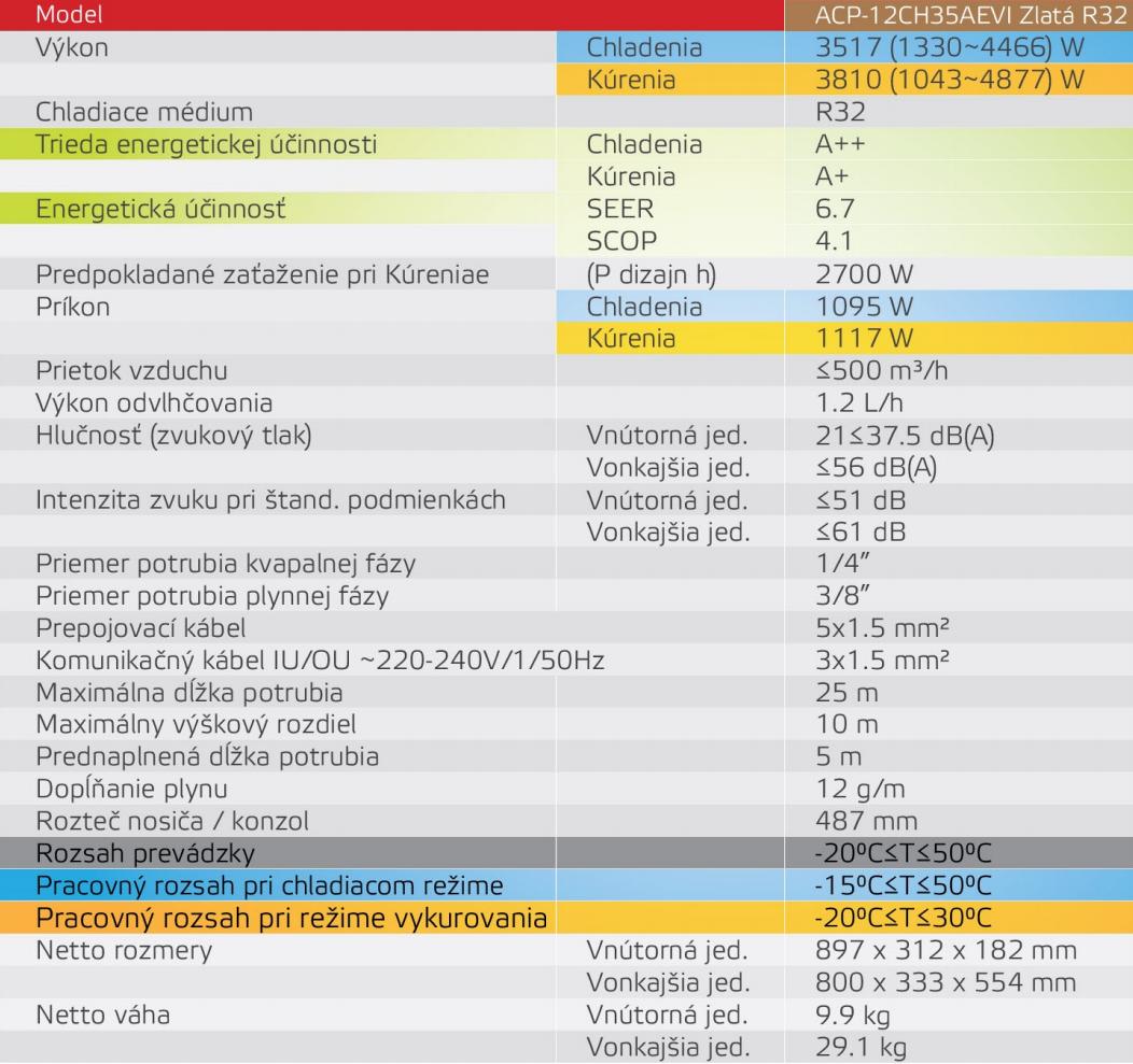 VIVAX V-DESIGN GOLD (ACP-12CH35AEVI) | Vychladene.sk